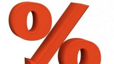 آثار کاهش دستوری نرخ سود